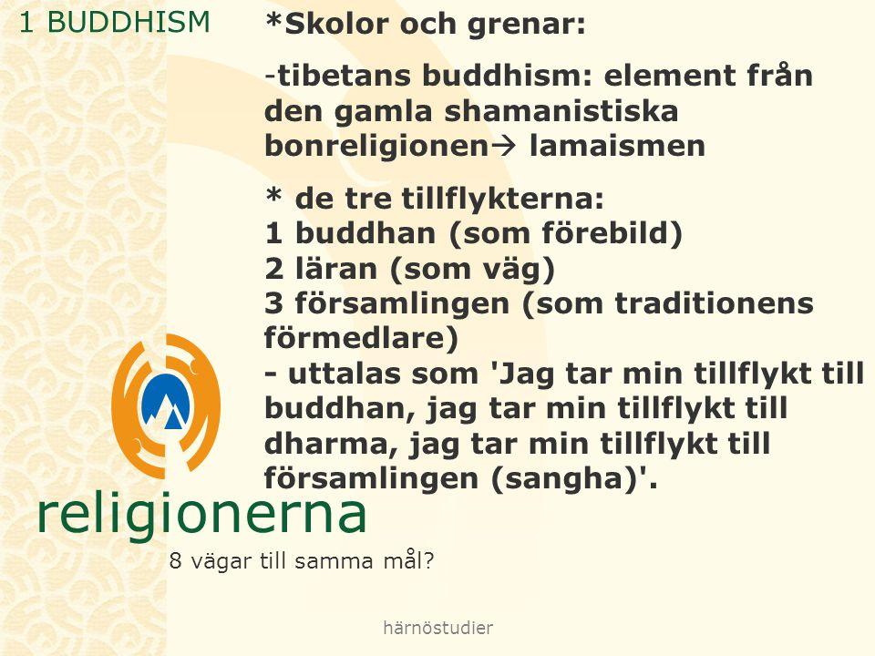 religionerna 8 vägar till samma mål.