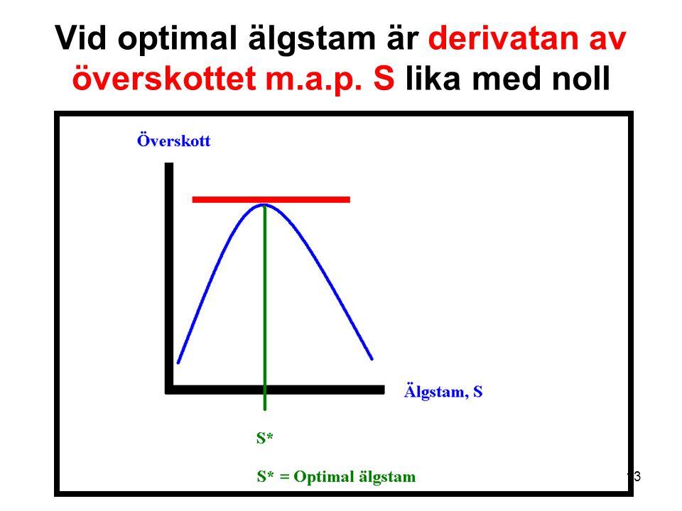 13 Vid optimal älgstam är derivatan av överskottet m.a.p. S lika med noll