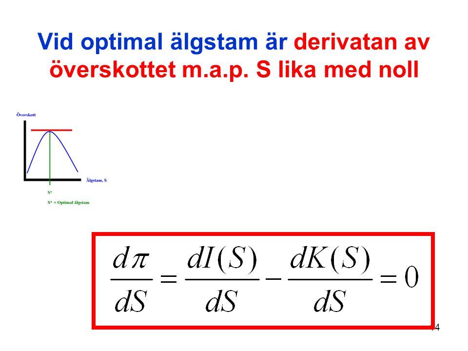 14 Vid optimal älgstam är derivatan av överskottet m.a.p. S lika med noll