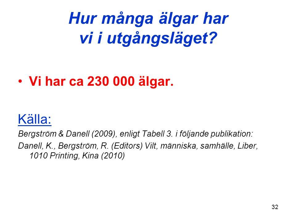 32 Hur många älgar har vi i utgångsläget? Vi har ca 230 000 älgar. Källa: Bergström & Danell (2009), enligt Tabell 3. i följande publikation: Danell,