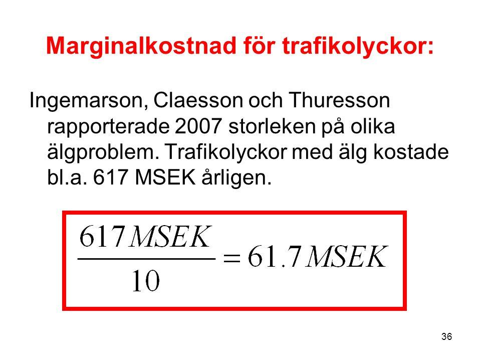 36 Marginalkostnad för trafikolyckor: Ingemarson, Claesson och Thuresson rapporterade 2007 storleken på olika älgproblem. Trafikolyckor med älg kostad