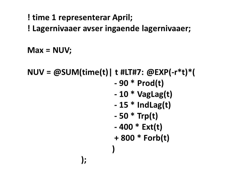 ! time 1 representerar April; ! Lagernivaaer avser ingaende lagernivaaer; Max = NUV; NUV = @SUM(time(t)| t #LT#7: @EXP(-r*t)*( - 90 * Prod(t) - 10 * V