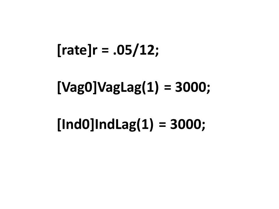 [rate]r =.05/12; [Vag0]VagLag(1) = 3000; [Ind0]IndLag(1) = 3000;