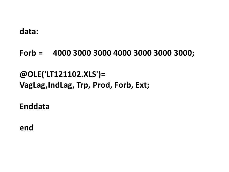 data: Forb = 4000 3000 3000 4000 3000 3000 3000; @OLE('LT121102.XLS')= VagLag,IndLag, Trp, Prod, Forb, Ext; Enddata end