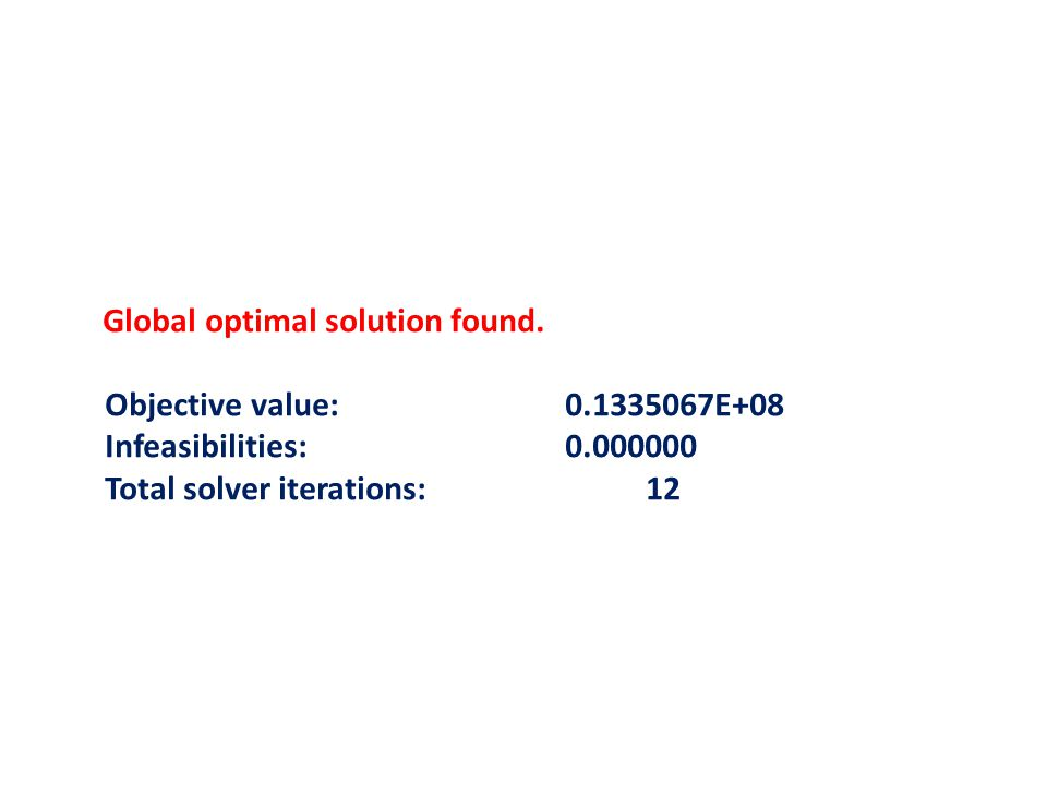 Global optimal solution found.