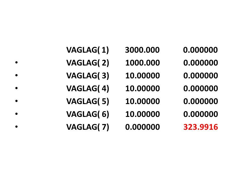 VAGLAG( 1) 3000.000 0.000000 VAGLAG( 2) 1000.000 0.000000 VAGLAG( 3) 10.00000 0.000000 VAGLAG( 4) 10.00000 0.000000 VAGLAG( 5) 10.00000 0.000000 VAGLA
