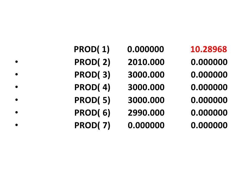 PROD( 1) 0.000000 10.28968 PROD( 2) 2010.000 0.000000 PROD( 3) 3000.000 0.000000 PROD( 4) 3000.000 0.000000 PROD( 5) 3000.000 0.000000 PROD( 6) 2990.0