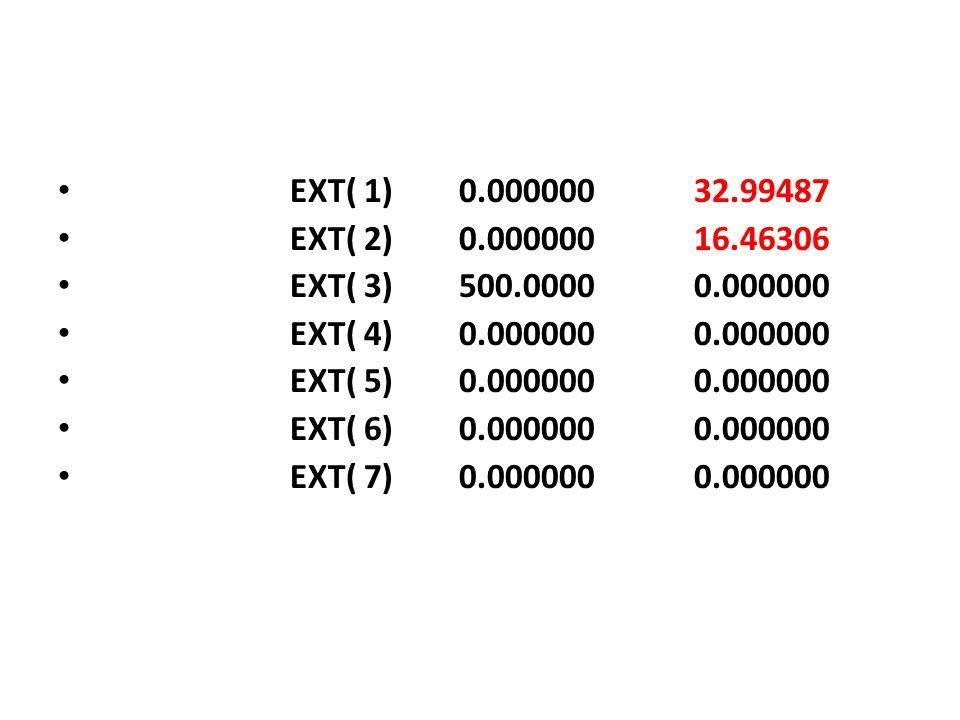 EXT( 1) 0.000000 32.99487 EXT( 2) 0.000000 16.46306 EXT( 3) 500.0000 0.000000 EXT( 4) 0.000000 0.000000 EXT( 5) 0.000000 0.000000 EXT( 6) 0.000000 0.0