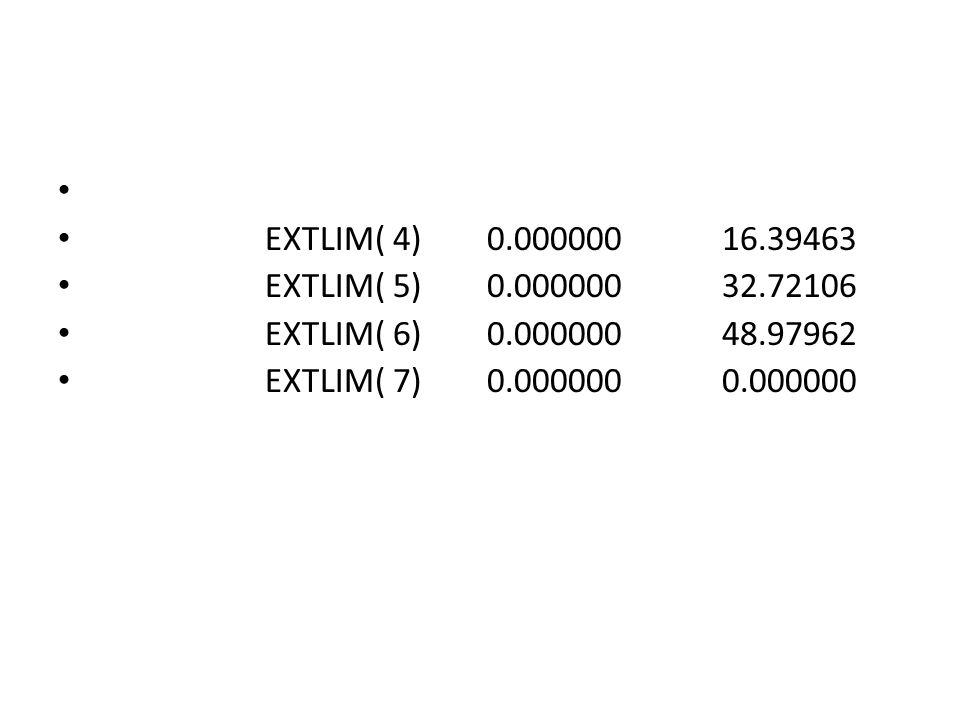 EXTLIM( 4) 0.000000 16.39463 EXTLIM( 5) 0.000000 32.72106 EXTLIM( 6) 0.000000 48.97962 EXTLIM( 7) 0.000000 0.000000