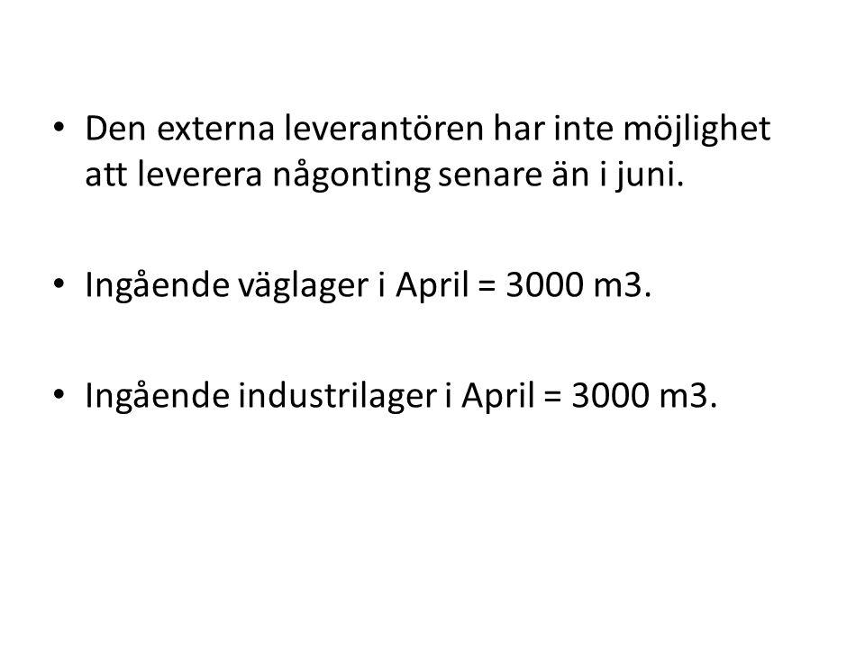 Den externa leverantören har inte möjlighet att leverera någonting senare än i juni. Ingående väglager i April = 3000 m3. Ingående industrilager i Apr