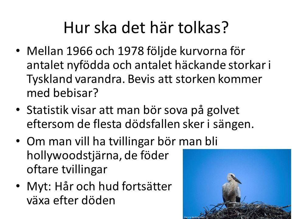 Hur ska det här tolkas? Mellan 1966 och 1978 följde kurvorna för antalet nyfödda och antalet häckande storkar i Tyskland varandra. Bevis att storken k