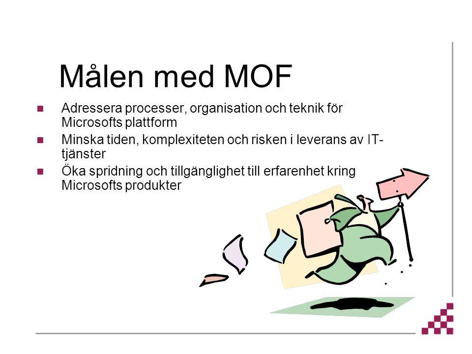 Målen med MOF Adressera processer, organisation och teknik för Microsofts plattform Minska tiden, komplexiteten och risken i leverans av IT- tjänster Öka spridning och tillgänglighet till erfarenhet kring Microsofts produkter