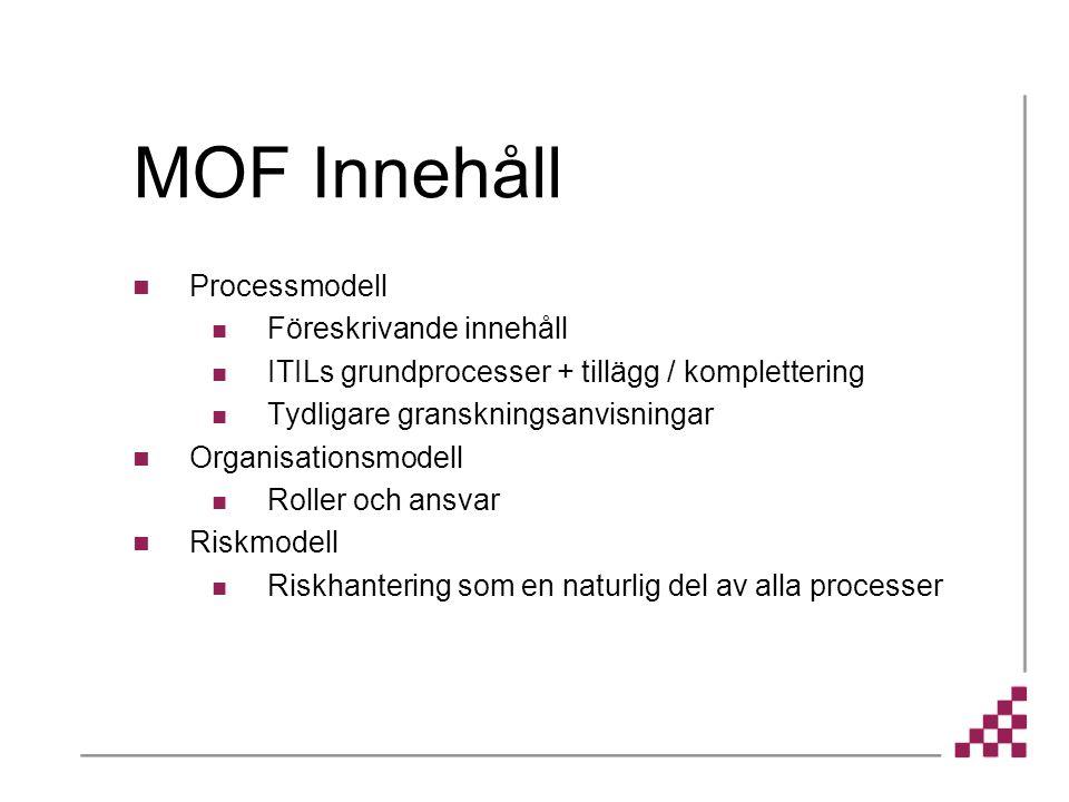 MOF Innehåll Processmodell Föreskrivande innehåll ITILs grundprocesser + tillägg / komplettering Tydligare granskningsanvisningar Organisationsmodell Roller och ansvar Riskmodell Riskhantering som en naturlig del av alla processer
