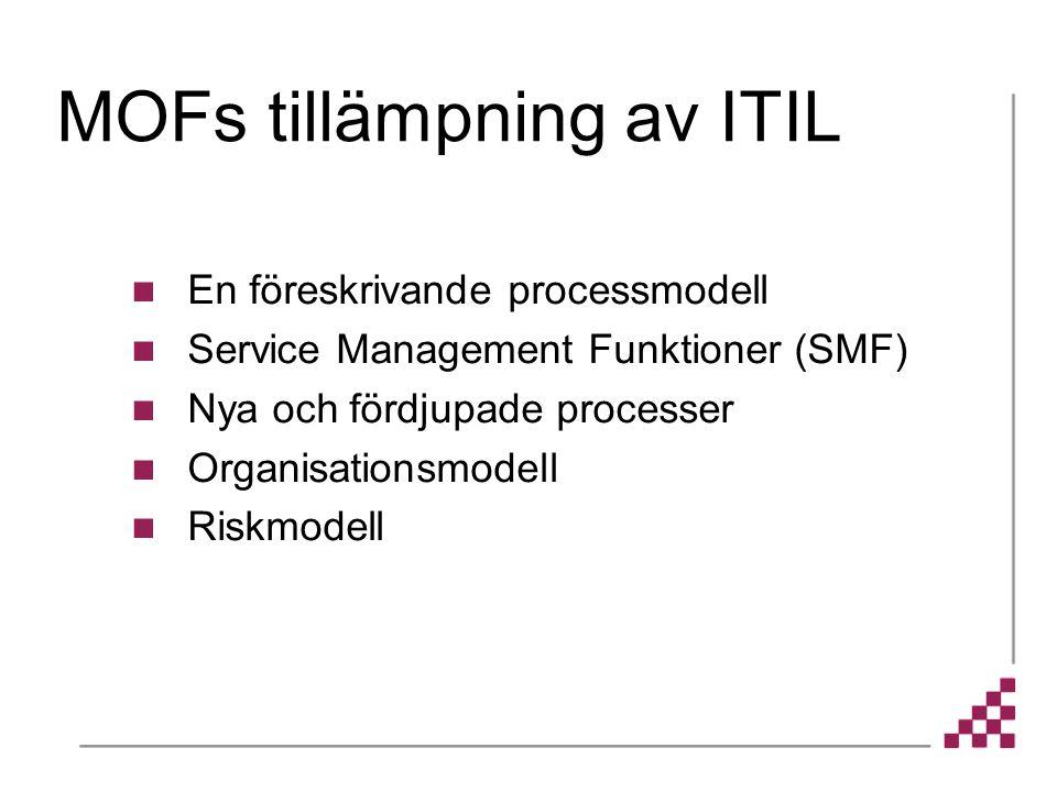 MOFs tillämpning av ITIL En föreskrivande processmodell Service Management Funktioner (SMF) Nya och fördjupade processer Organisationsmodell Riskmodel
