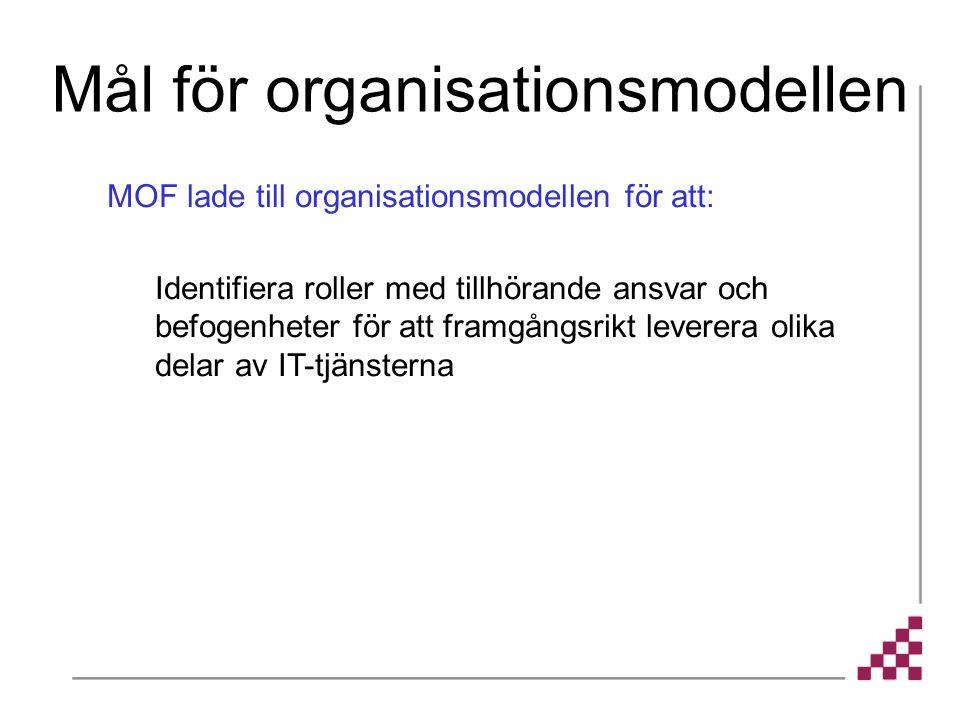 MOF lade till organisationsmodellen för att: Identifiera roller med tillhörande ansvar och befogenheter för att framgångsrikt leverera olika delar av IT-tjänsterna Mål för organisationsmodellen