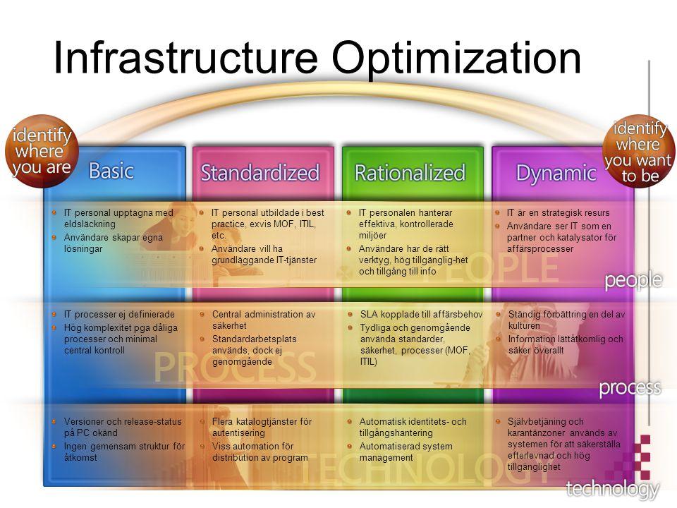 Infrastructure Optimization IT personal upptagna med eldsläckning Användare skapar egna lösningar IT personal utbildade i best practice, exvis MOF, ITIL, etc.