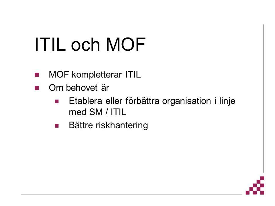 ITIL och MOF MOF kompletterar ITIL Om behovet är Etablera eller förbättra organisation i linje med SM / ITIL Bättre riskhantering