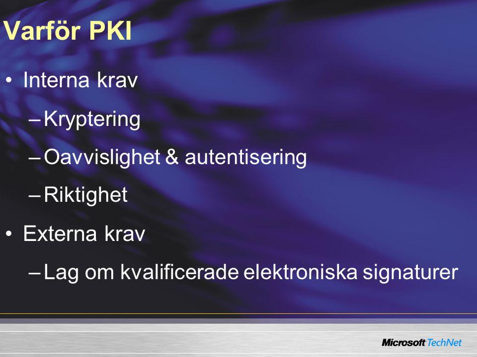 Varför PKI Interna krav –Kryptering –Oavvislighet & autentisering –Riktighet Externa krav –Lag om kvalificerade elektroniska signaturer