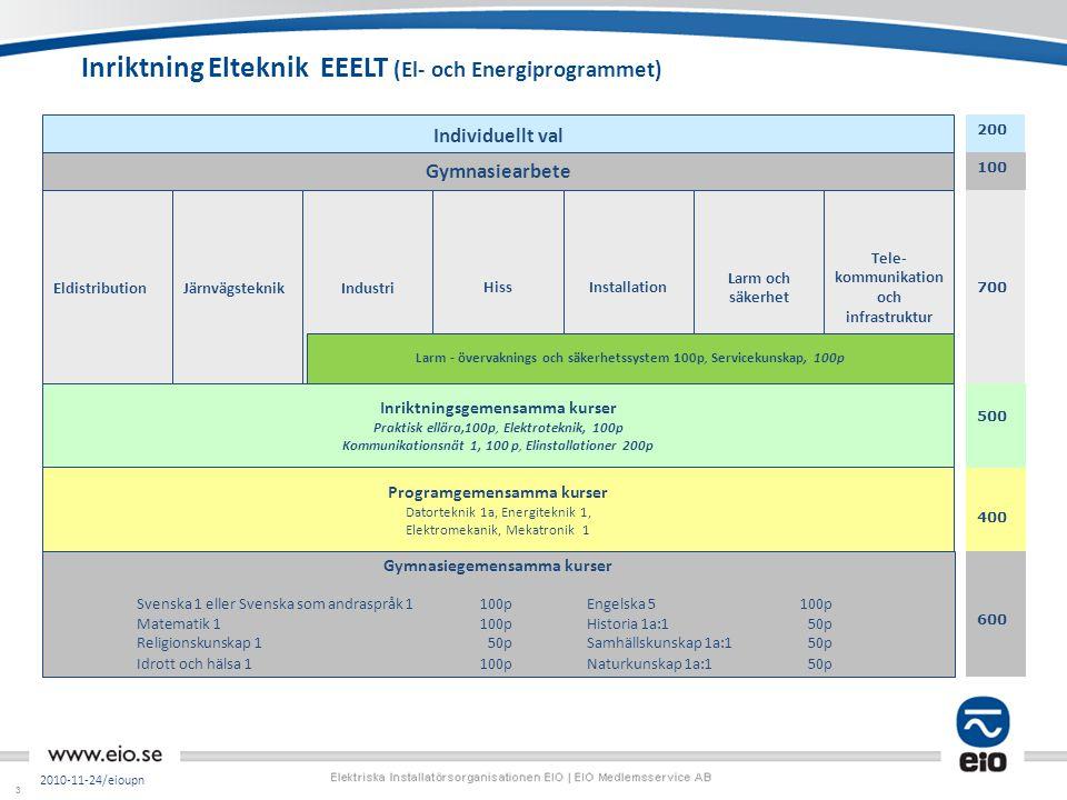 33 Inriktning Elteknik EEELT (El- och Energiprogrammet) 2010-11-24/eioupn Gymnasiegemensamma kurser Svenska 1 eller Svenska som andraspråk 1100pEngels