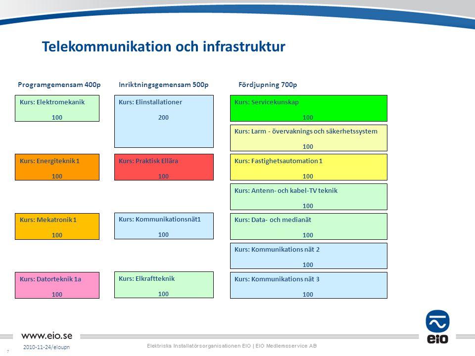 77 Telekommunikation och infrastruktur 2010-11-24/eioupn Kurs: Kommunikations nät 3 100 Kurs: Kommunikations nät 2 100 Kurs: Antenn- och kabel-TV tekn