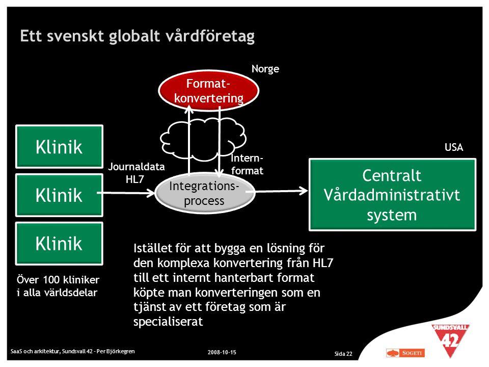 Integrations- process Integrations- process Ett svenskt globalt vårdföretag SaaS och arkitektur, Sundsvall 42 - Per Björkegren 2008-10-15 Sida 22 Klin