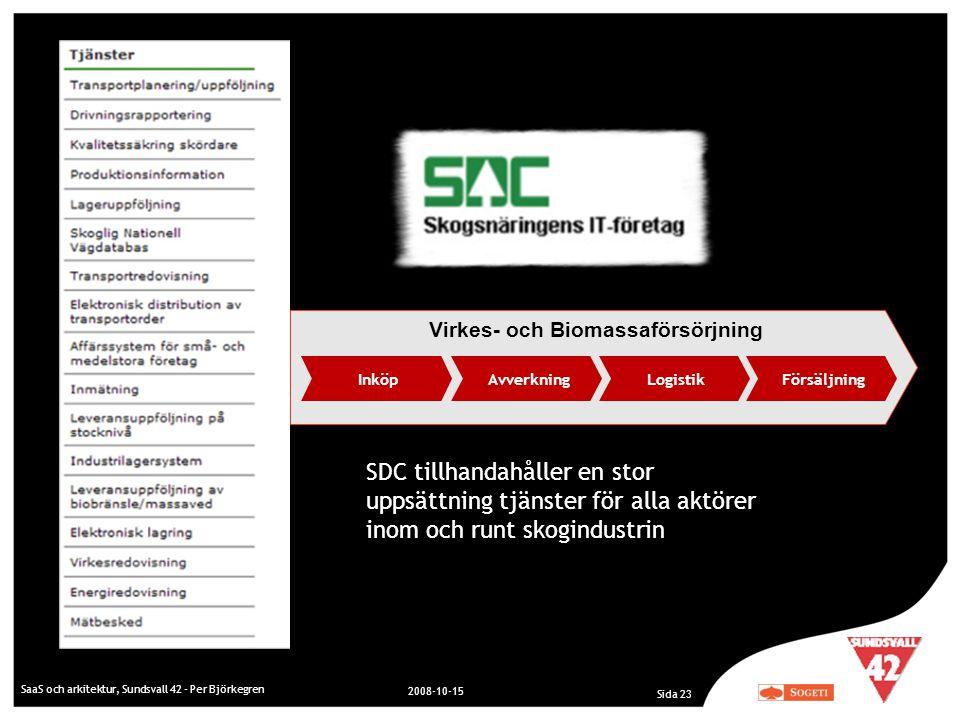 SaaS och arkitektur, Sundsvall 42 - Per Björkegren 2008-10-15 Sida 23 Virkes- och Biomassaförsörjning InköpAvverkningLogistikFörsäljning SDC tillhanda