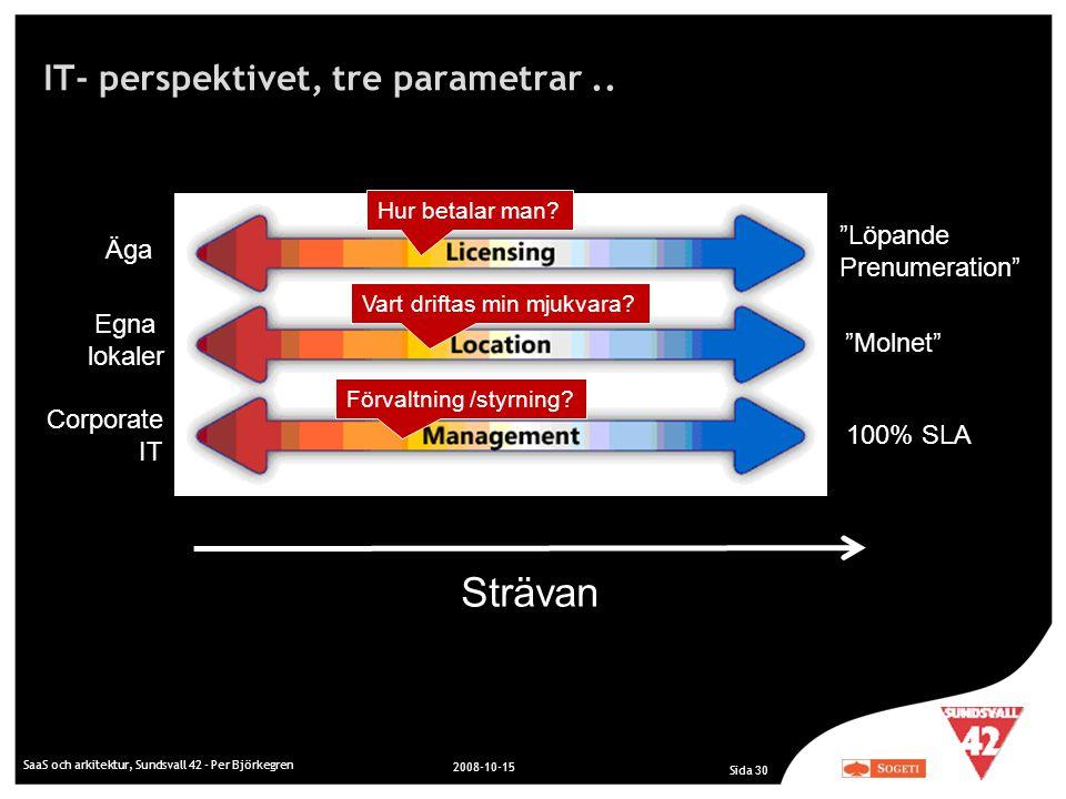 IT- perspektivet, tre parametrar.. SaaS och arkitektur, Sundsvall 42 - Per Björkegren 2008-10-15 Sida 30 Hur betalar man? Förvaltning /styrning? Vart