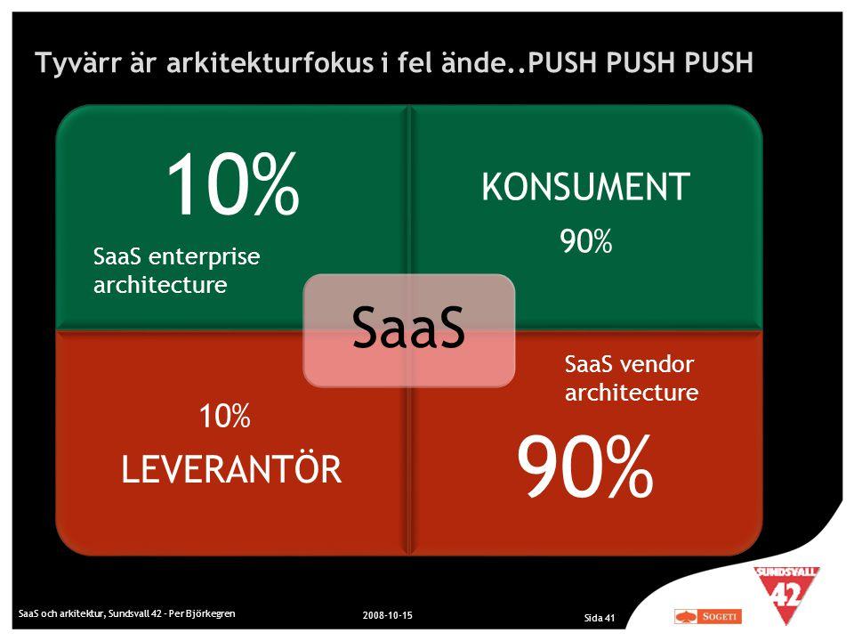 Tyvärr är arkitekturfokus i fel ände..PUSH PUSH PUSH 10% KONSUMENT LEVERANTÖR 90% SaaS 2008-10-15 Sida 41 SaaS och arkitektur, Sundsvall 42 - Per Björ