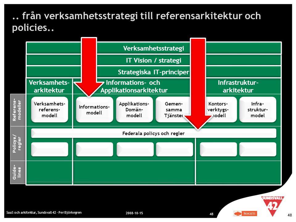 .. från verksamhetsstrategi till referensarkitektur och policies.. SaaS och arkitektur, Sundsvall 42 - Per Björkegren 2008-10-15 48 Referens- modeller