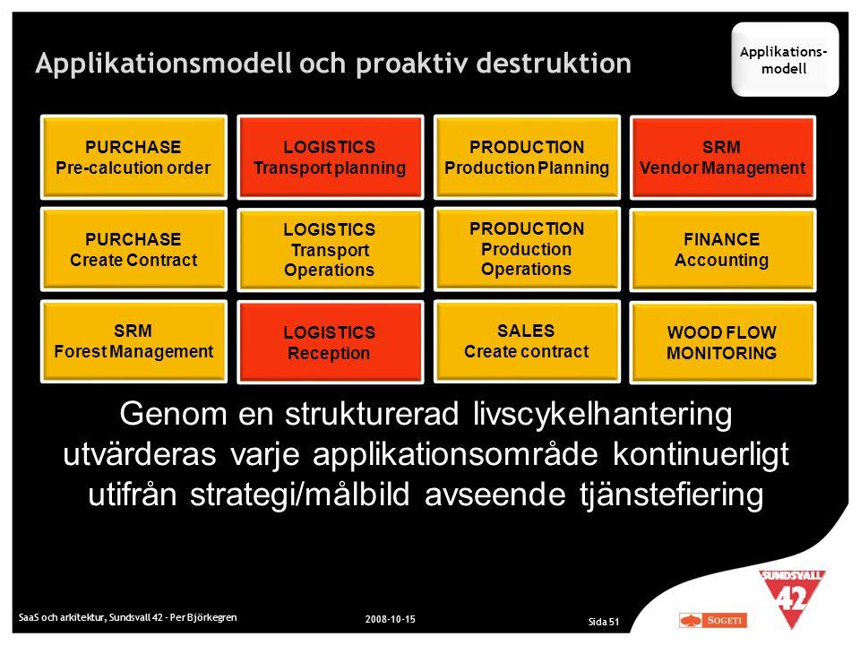 Applikationsmodell och proaktiv destruktion SaaS och arkitektur, Sundsvall 42 - Per Björkegren 2008-10-15 Sida 51 LOGISTICS Transport planning LOGISTI