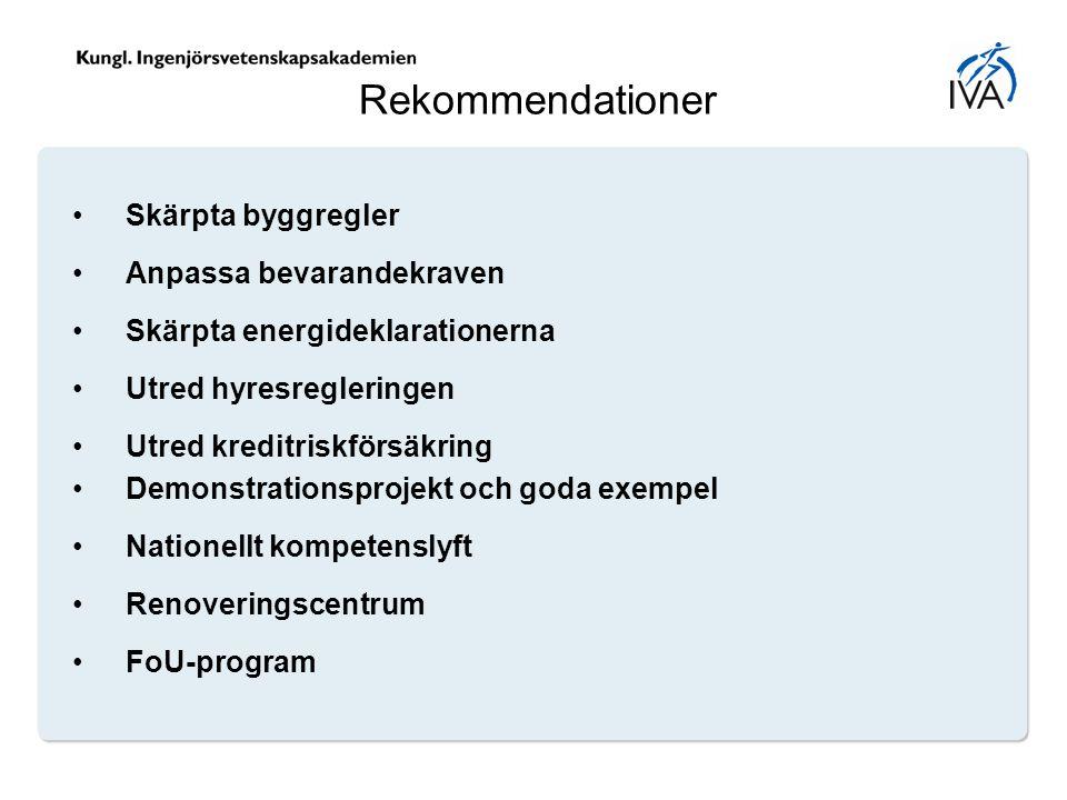 Rekommendationer Skärpta byggregler Anpassa bevarandekraven Skärpta energideklarationerna Utred hyresregleringen Utred kreditriskförsäkring Demonstrat