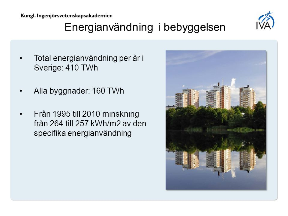 Energianvändning i bebyggelsen Total energianvändning per år i Sverige: 410 TWh Alla byggnader: 160 TWh Från 1995 till 2010 minskning från 264 till 25