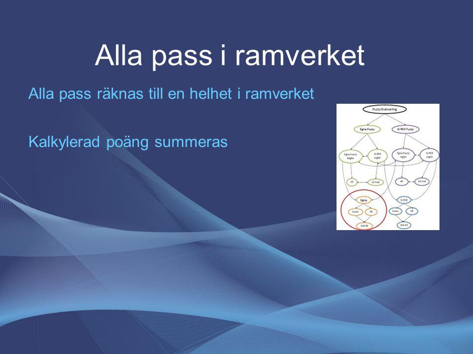 Alla pass i ramverket Alla pass räknas till en helhet i ramverket Kalkylerad poäng summeras