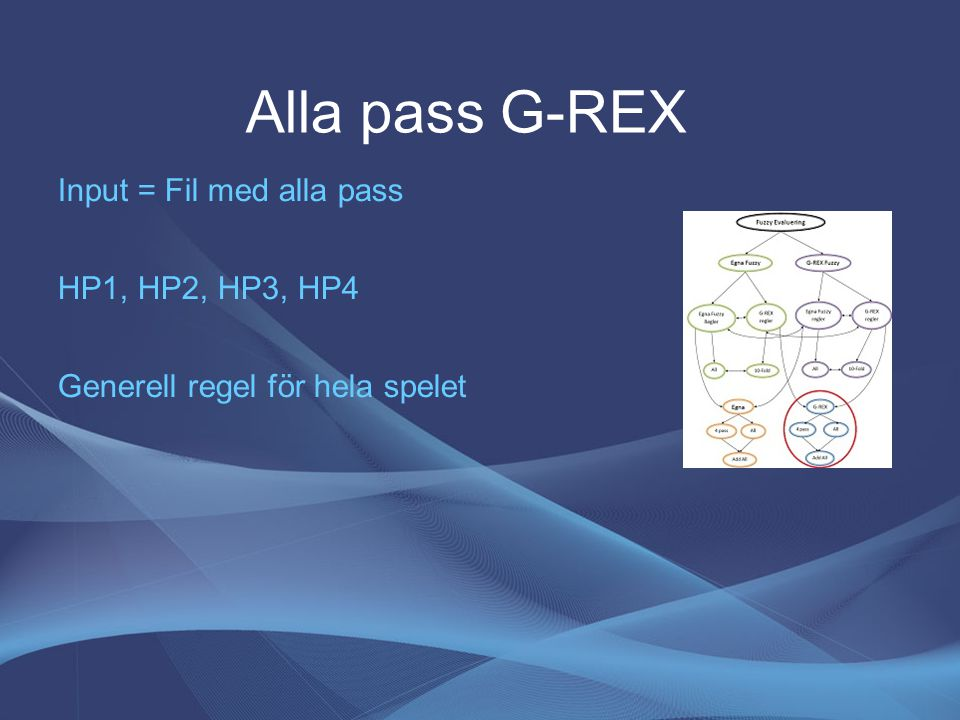Alla pass G-REX Input = Fil med alla pass HP1, HP2, HP3, HP4 Generell regel för hela spelet