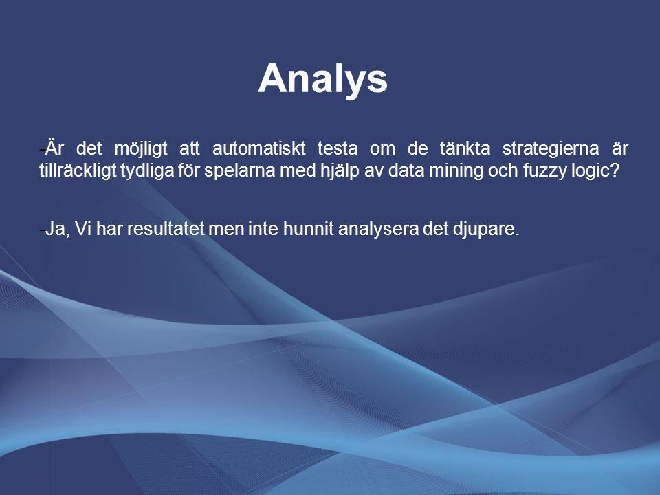 Analys -Är det möjligt att automatiskt testa om de tänkta strategierna är tillräckligt tydliga för spelarna med hjälp av data mining och fuzzy logic.