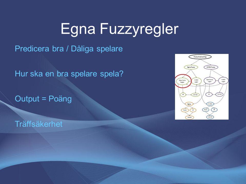 Egna Fuzzyregler Predicera bra / Dåliga spelare Hur ska en bra spelare spela.