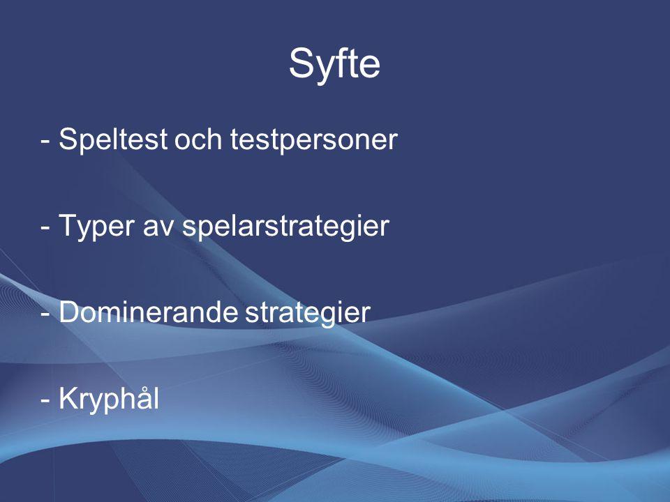 Syfte - Speltest och testpersoner - Typer av spelarstrategier - Dominerande strategier - Kryphål