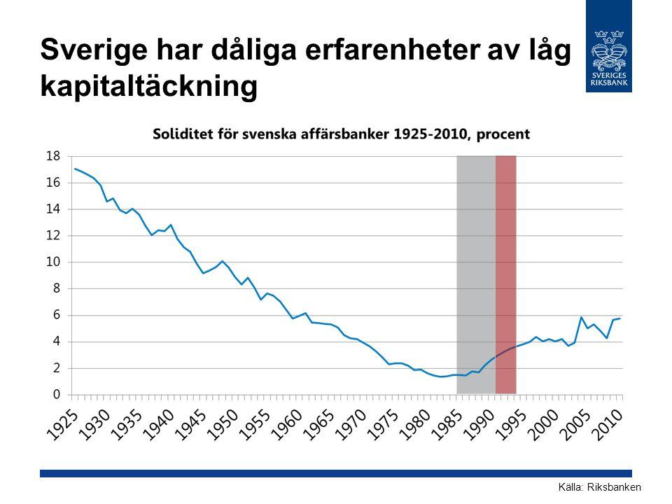 Sverige har dåliga erfarenheter av låg kapitaltäckning Källa: Riksbanken