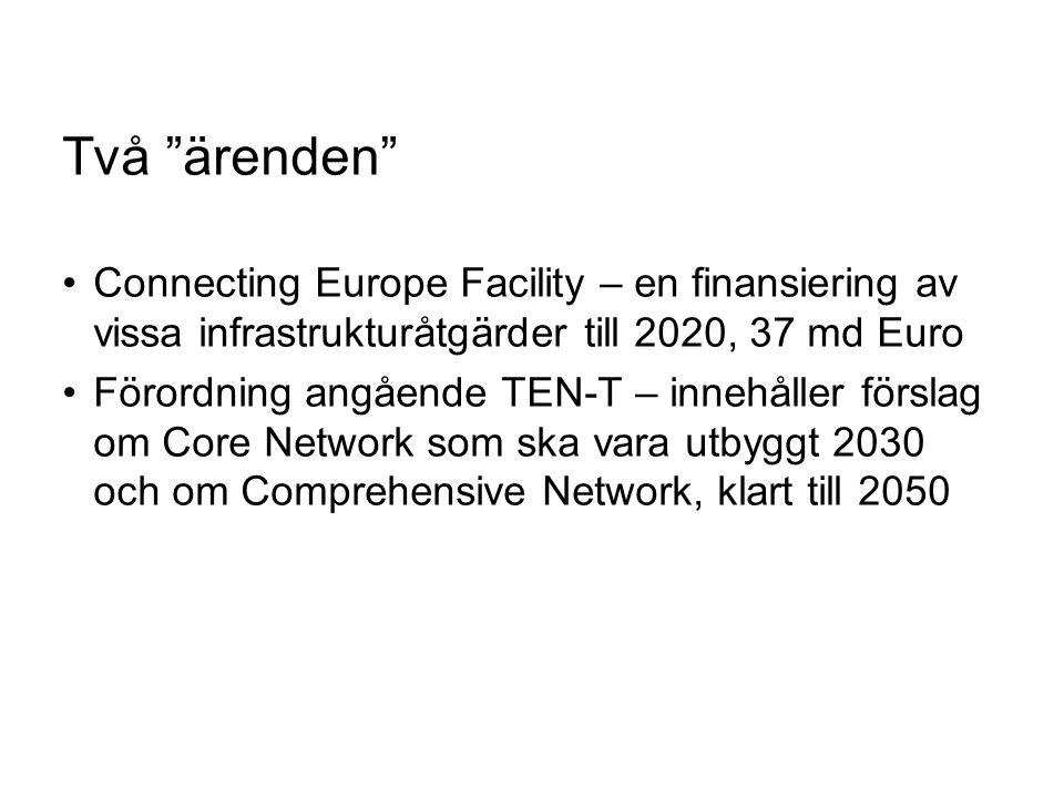 Två ärenden Connecting Europe Facility – en finansiering av vissa infrastrukturåtgärder till 2020, 37 md Euro Förordning angående TEN-T – innehåller förslag om Core Network som ska vara utbyggt 2030 och om Comprehensive Network, klart till 2050