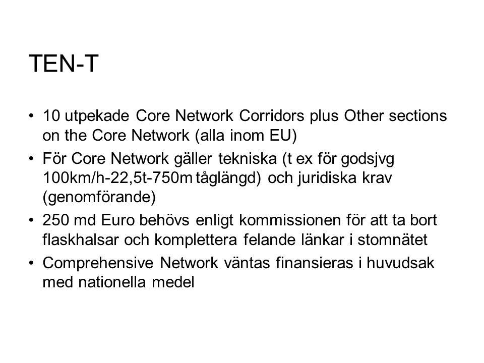 TEN-T 10 utpekade Core Network Corridors plus Other sections on the Core Network (alla inom EU) För Core Network gäller tekniska (t ex för godsjvg 100km/h-22,5t-750m tåglängd) och juridiska krav (genomförande) 250 md Euro behövs enligt kommissionen för att ta bort flaskhalsar och komplettera felande länkar i stomnätet Comprehensive Network väntas finansieras i huvudsak med nationella medel