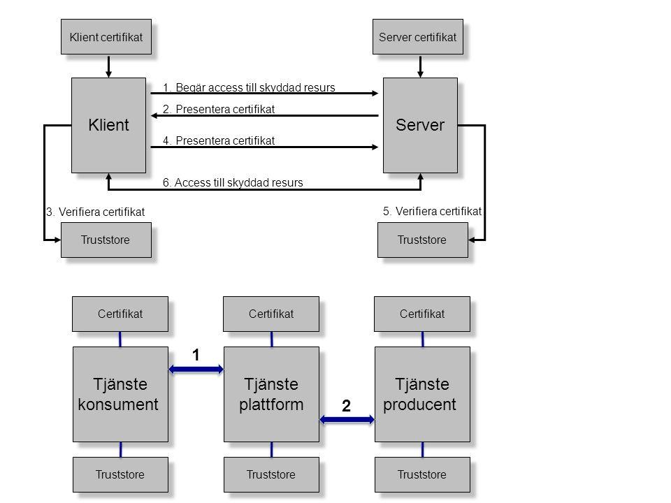 Tjänste konsument Tjänste konsument Tjänste Plattform (nationell) Tjänste Plattform (nationell) Tjänste producent Tjänste producent 1 2 Truststore Certifikat Tjänste Plattform (regional) Tjänste Plattform (regional) Truststore Certifikat 3 Konsument certifikat Tjänste kosument Truststore Producent certifikat Truststore Tjänste producent 1 2 VP certifikatTruststore VP (nationell) VP certifikatTruststore VP (regional) 3