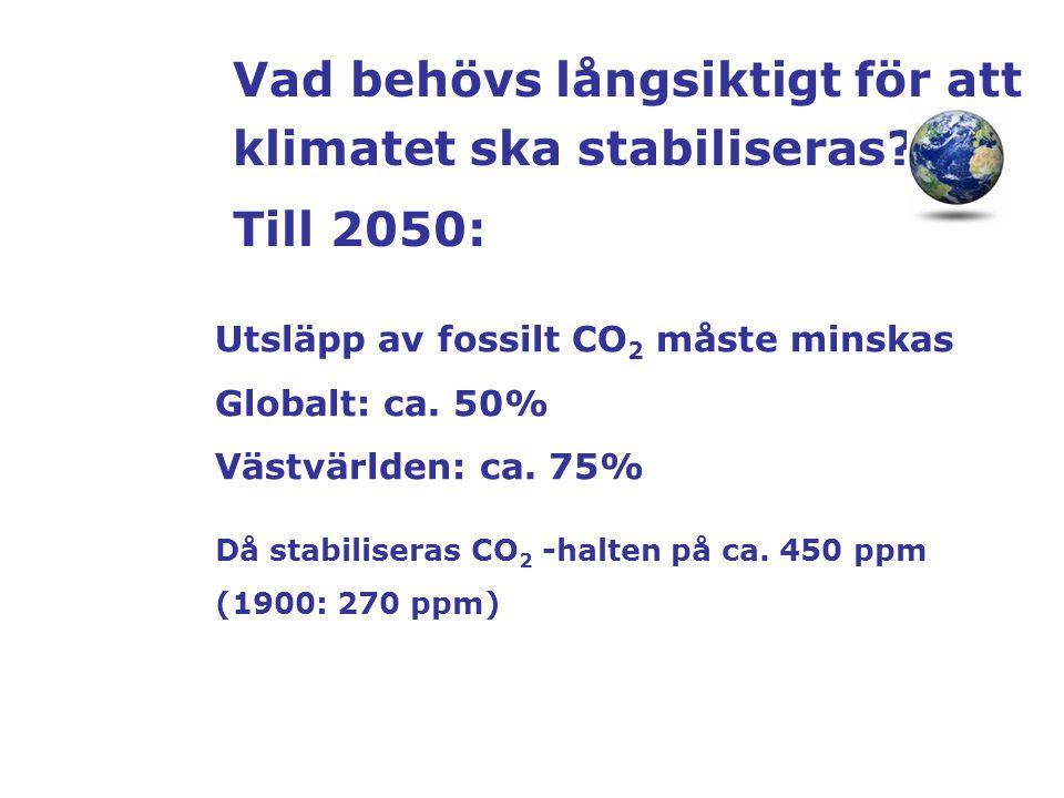 Vad behövs långsiktigt för att klimatet ska stabiliseras? Till 2050: Utsläpp av fossilt CO 2 måste minskas Globalt: ca. 50% Västvärlden: ca. 75% Då st