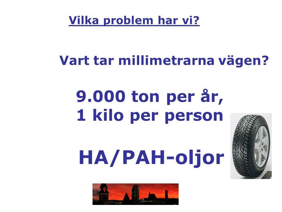 Vart tar millimetrarna vägen? 9.000 ton per år, 1 kilo per person HA/PAH-oljor Vilka problem har vi?
