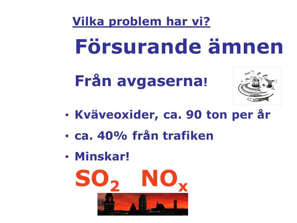 Försurande ämnen Från avgaserna ! Kväveoxider, ca. 90 ton per år ca. 40% från trafiken Minskar! SO 2 NO x Vilka problem har vi?