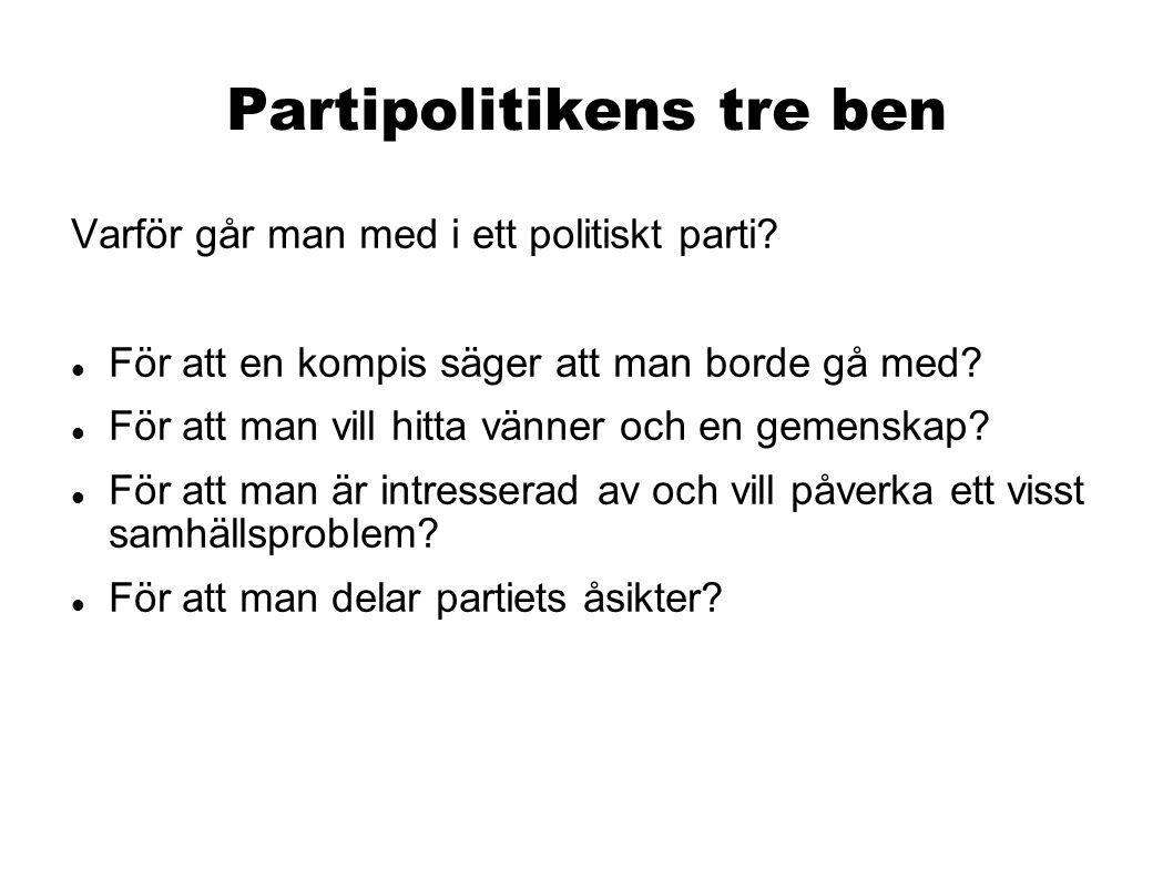 Partipolitikens tre ben Varför går man med i ett politiskt parti? För att en kompis säger att man borde gå med? För att man vill hitta vänner och en g