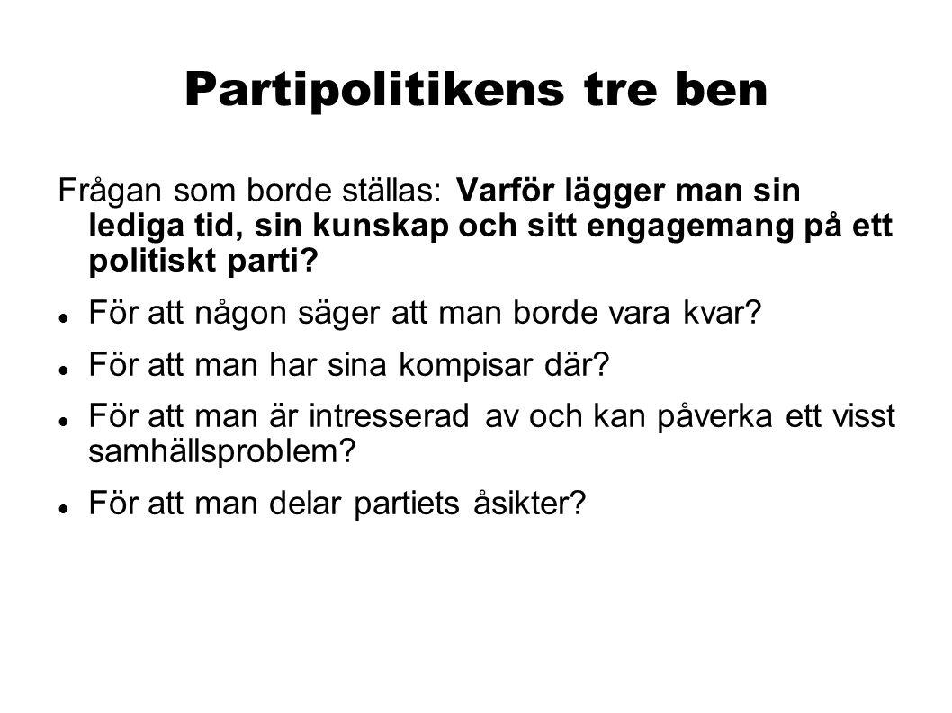 Partipolitikens tre ben Frågan som borde ställas: Varför lägger man sin lediga tid, sin kunskap och sitt engagemang på ett politiskt parti.