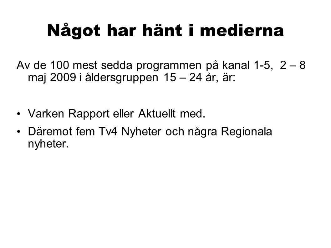 Något har hänt i medierna Av de 100 mest sedda programmen på kanal 1-5, 2 – 8 maj 2009 i åldersgruppen 15 – 24 år, är: Varken Rapport eller Aktuellt m