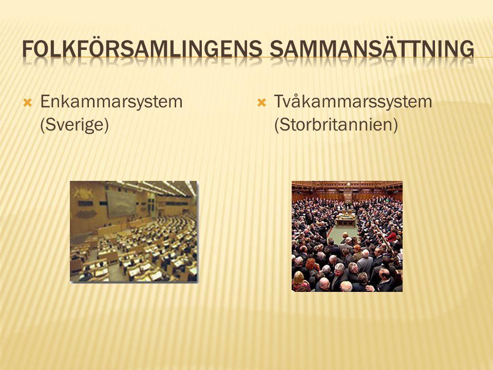  Enkammarsystem (Sverige)  Tvåkammarssystem (Storbritannien)