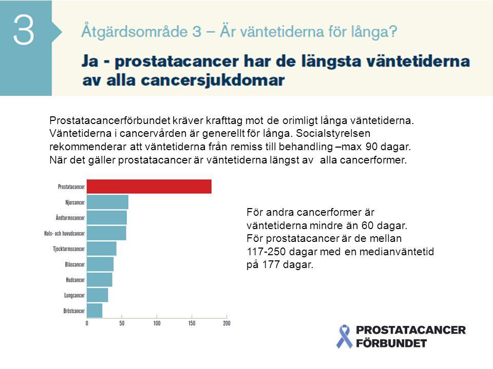 Hej Prostatacancerförbundet kräver krafttag mot de orimligt långa väntetiderna.