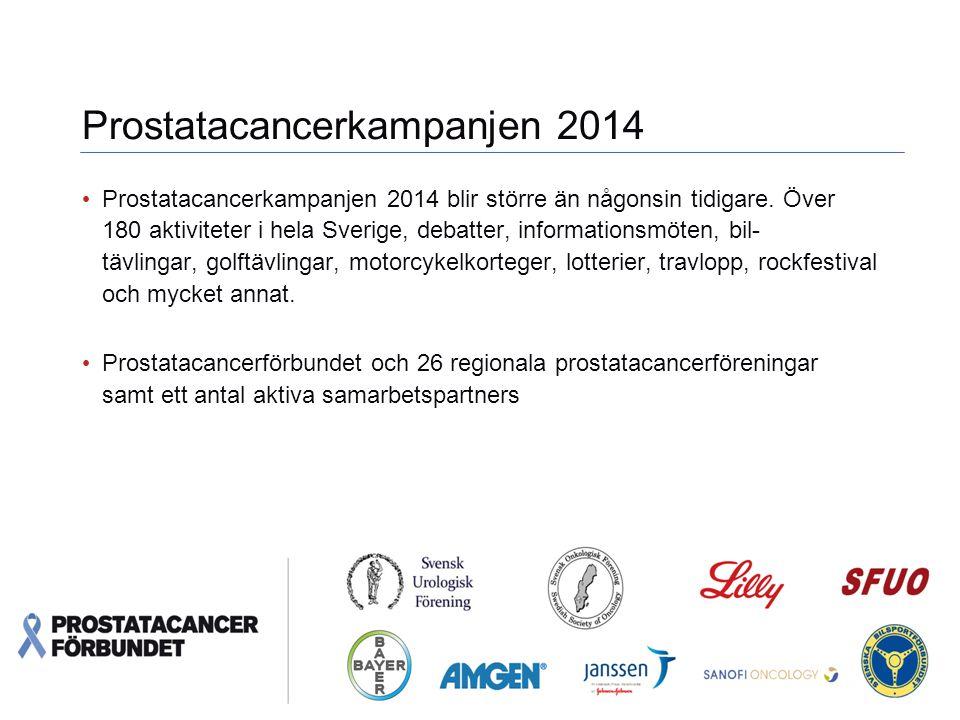 Prostatacancerkampanjen 2014 Prostatacancerkampanjen 2014 blir större än någonsin tidigare.